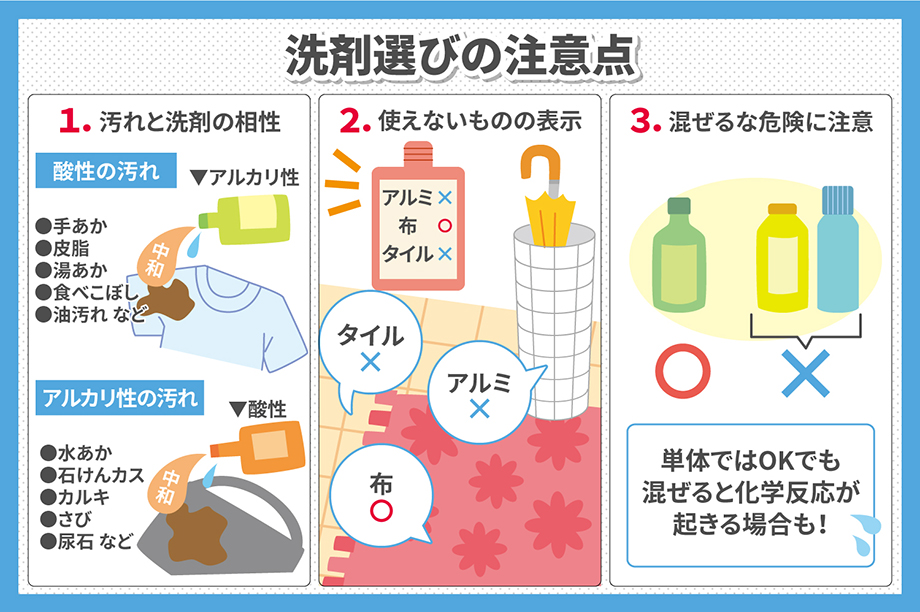 rentalandcleaning-column04-s01-detergentselection.jpg