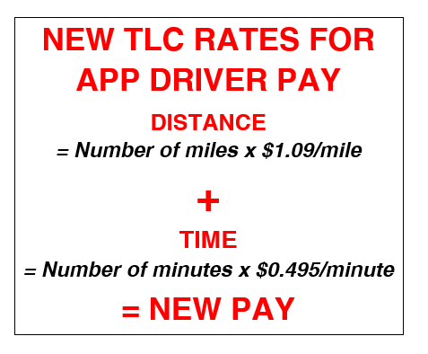 TLC Rate Box 2.PNG