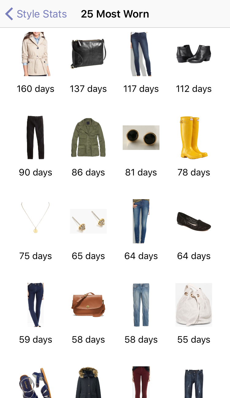 Stylebook: 25 most worn items — Cotton Cashmere Cat Hair