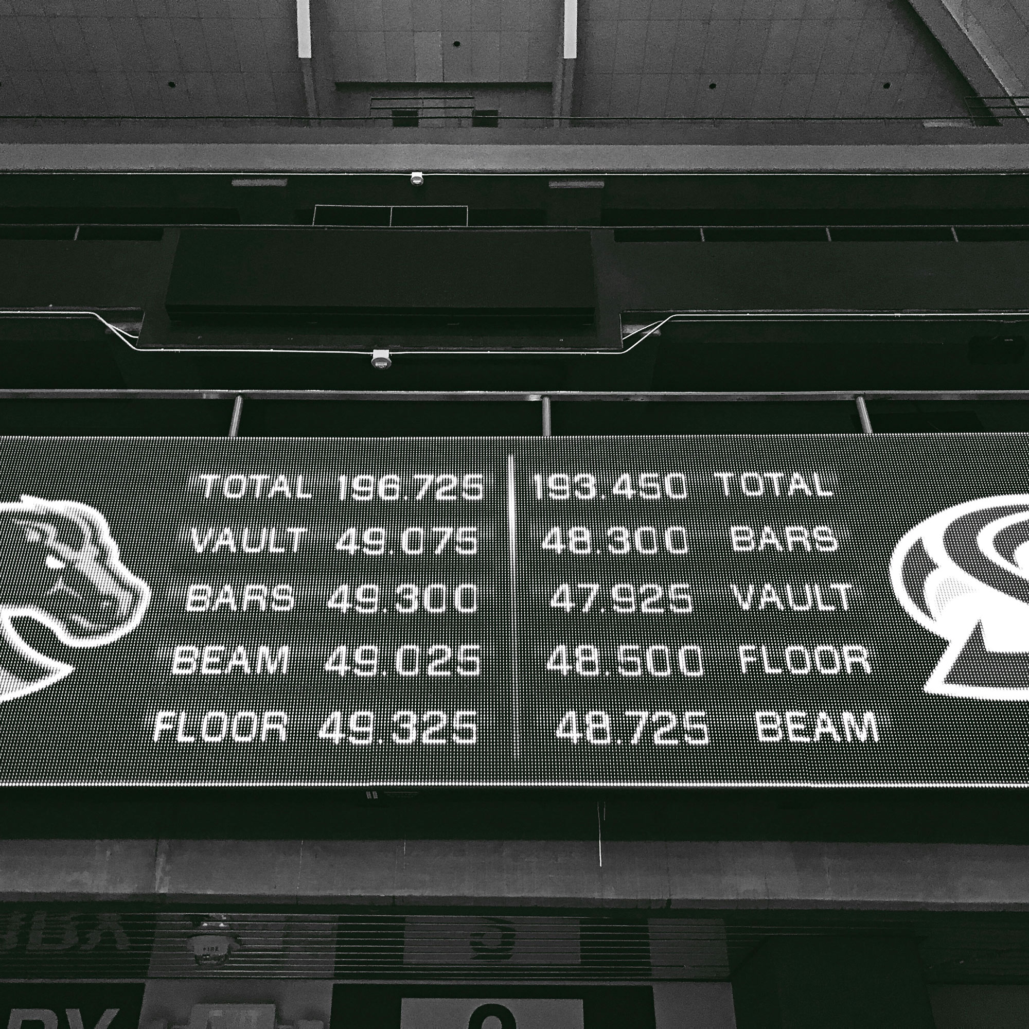 Boise State vs Sacramento State gymnastics meet results — Cotton Cashmere Cat Hair