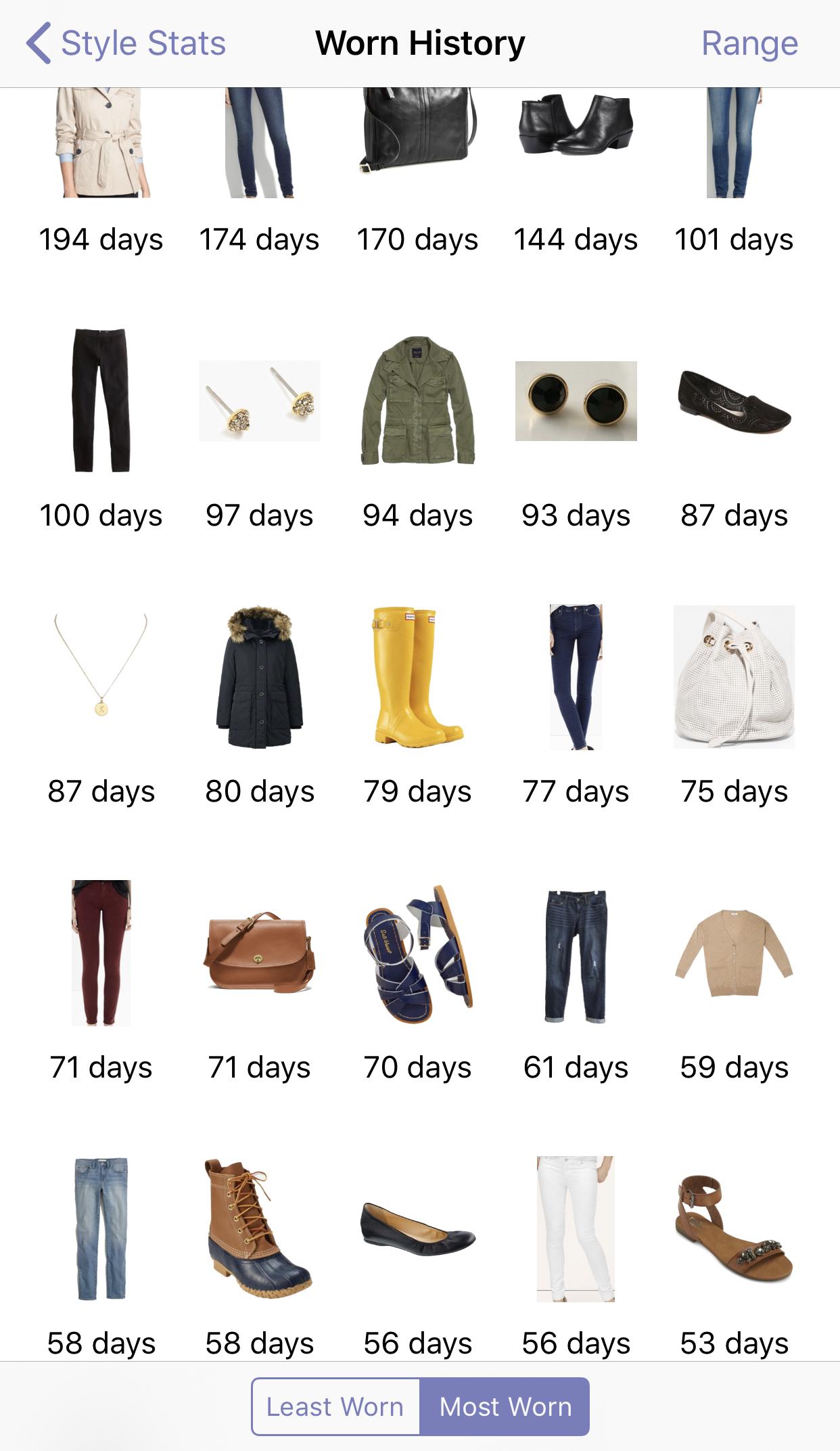 Closet inventory: most worn items 2014-2018 — Cotton Cashmere Cat Hair
