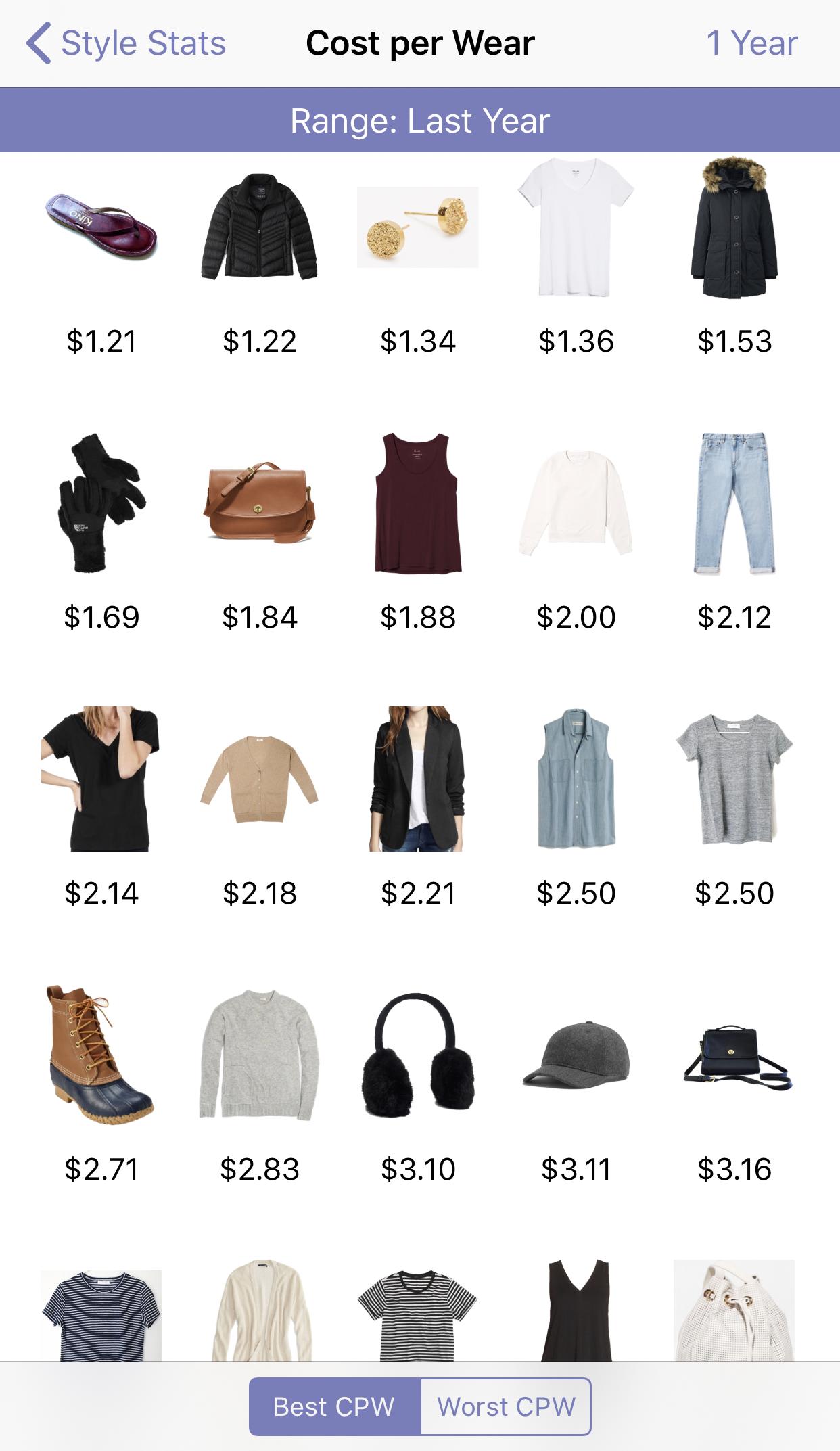 Closet inventory: best cost per wear 2017-2018 — Cotton Cashmere Cat Hair