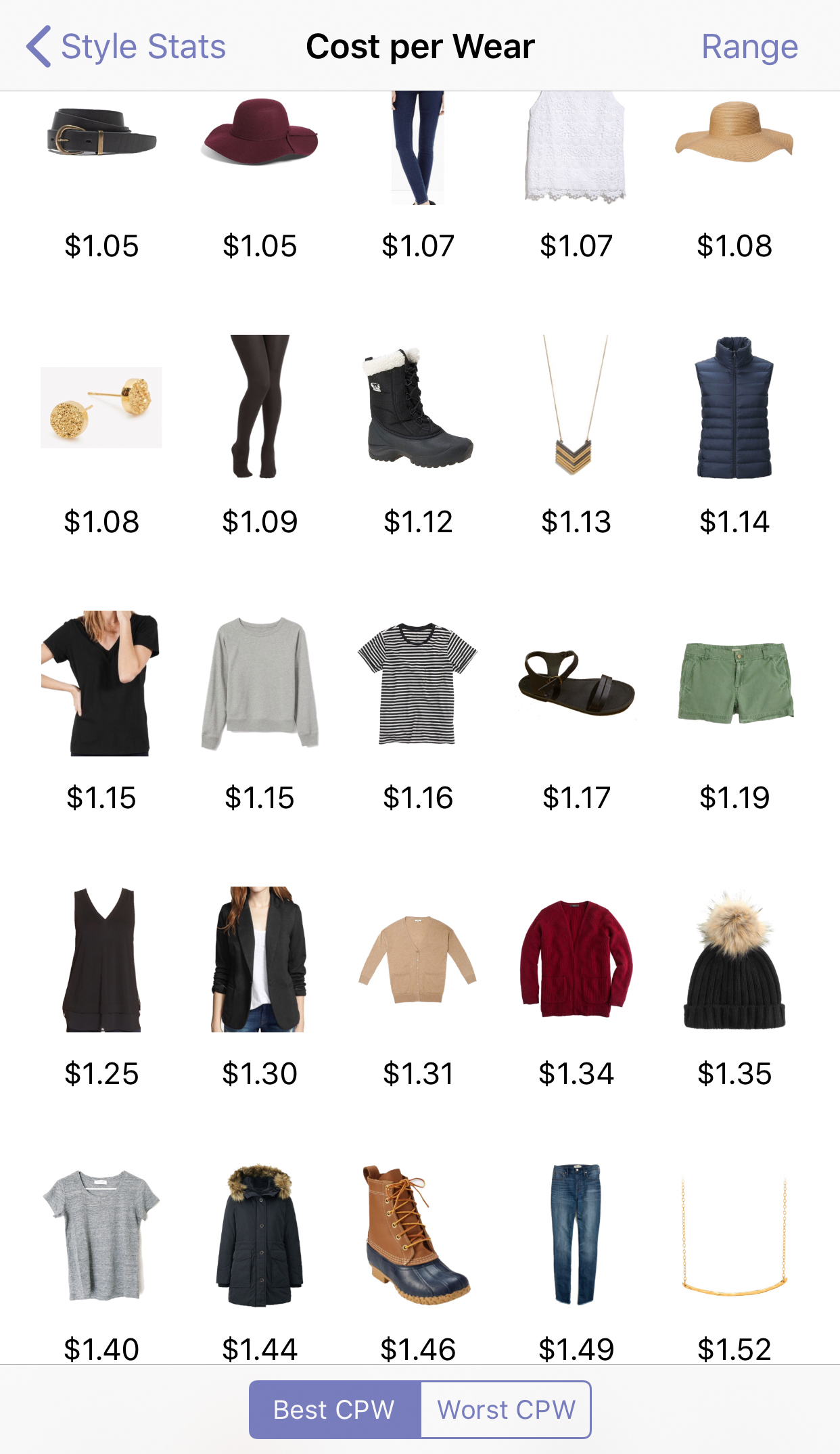 Stylebook app: cost per wear all time — Cotton Cashmere Cat Hair