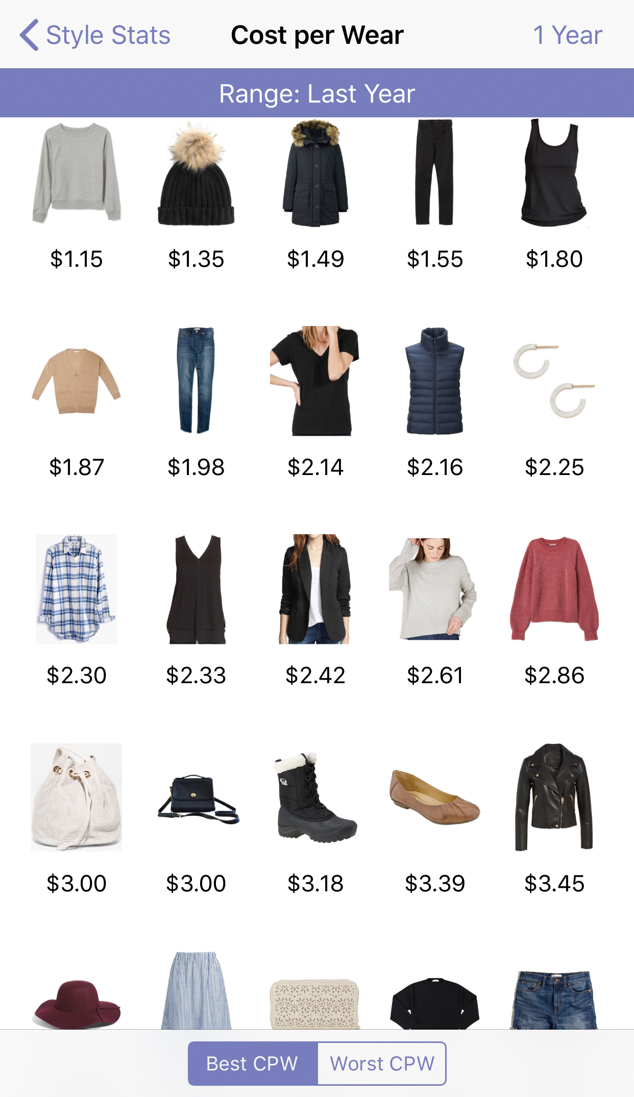 Stylebook app: cost per wear over past year — Cotton Cashmere Cat Hair