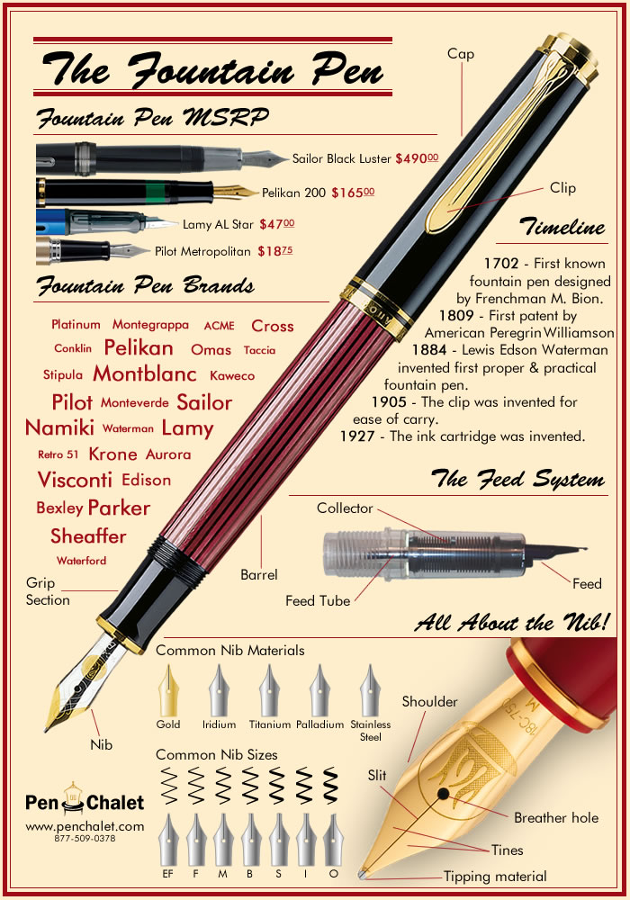 Fountain Pen Graphic