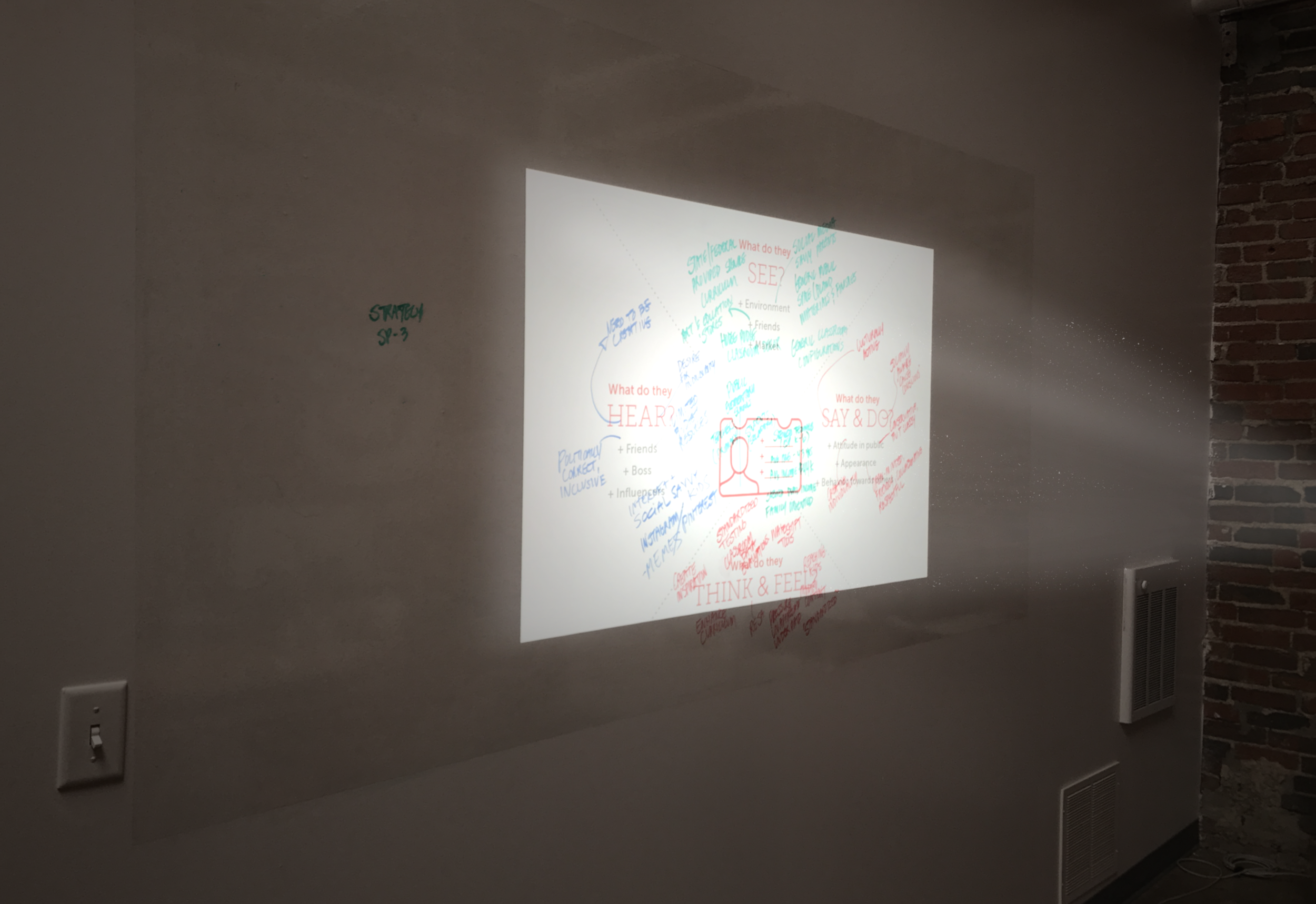 We turned our whiteboard into a strategy scratchpad thanks to our buddy @studiopence's projector.