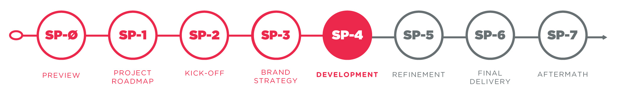 roadmap-marker-conspire-graphic-design.jpg