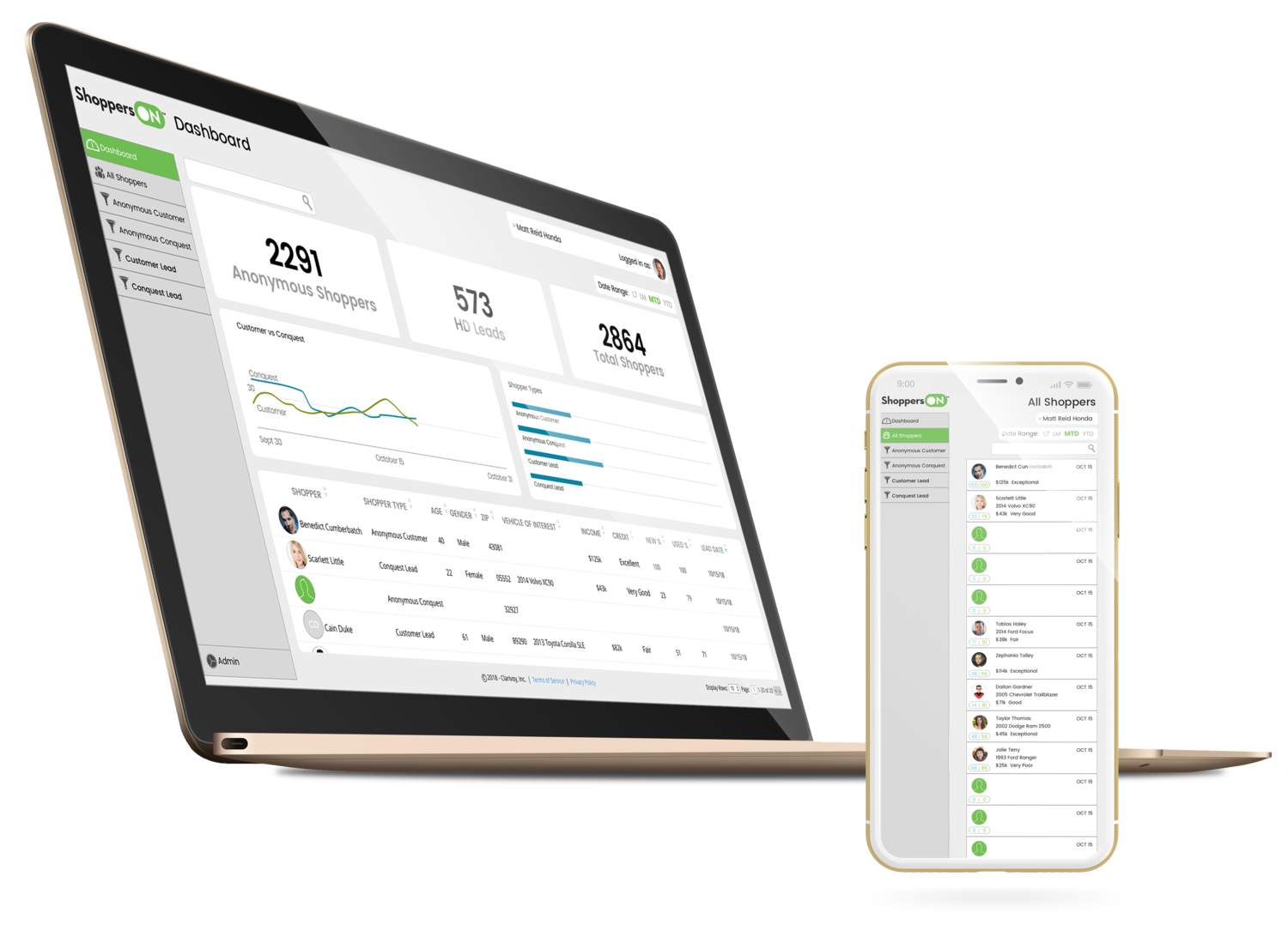 ShoppersON product dashboard