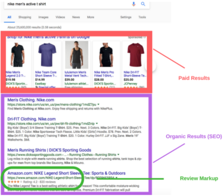 SERP+markup.png