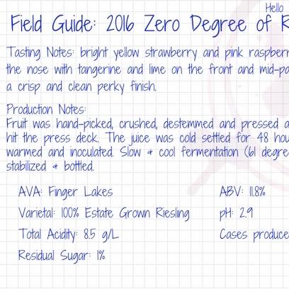 Photo of Wine Club field guide