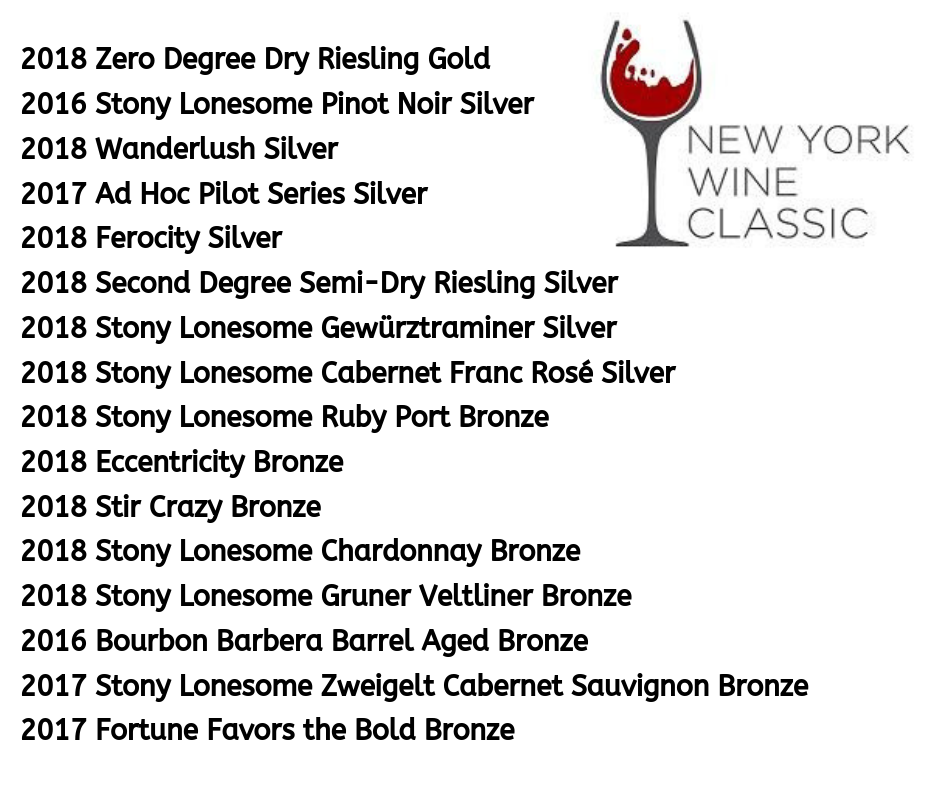 2019-NY-Classic-results