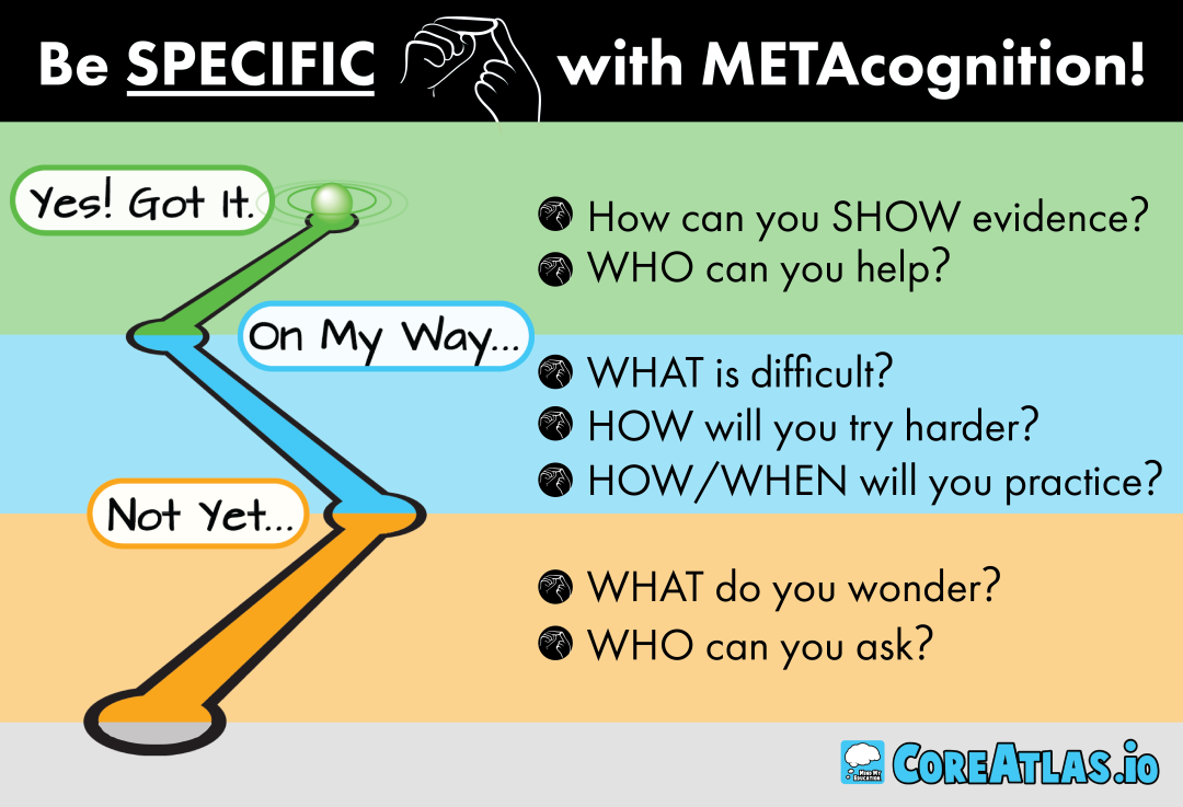 Be specific with metacognition - CoreAtlas.png
