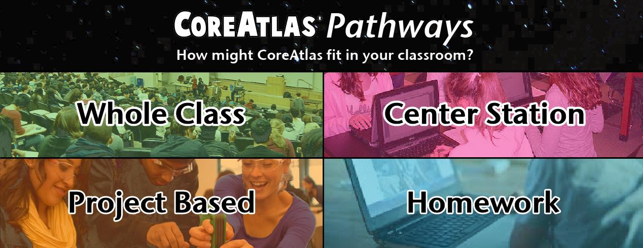 CoreAtlas Pathways image-04.png