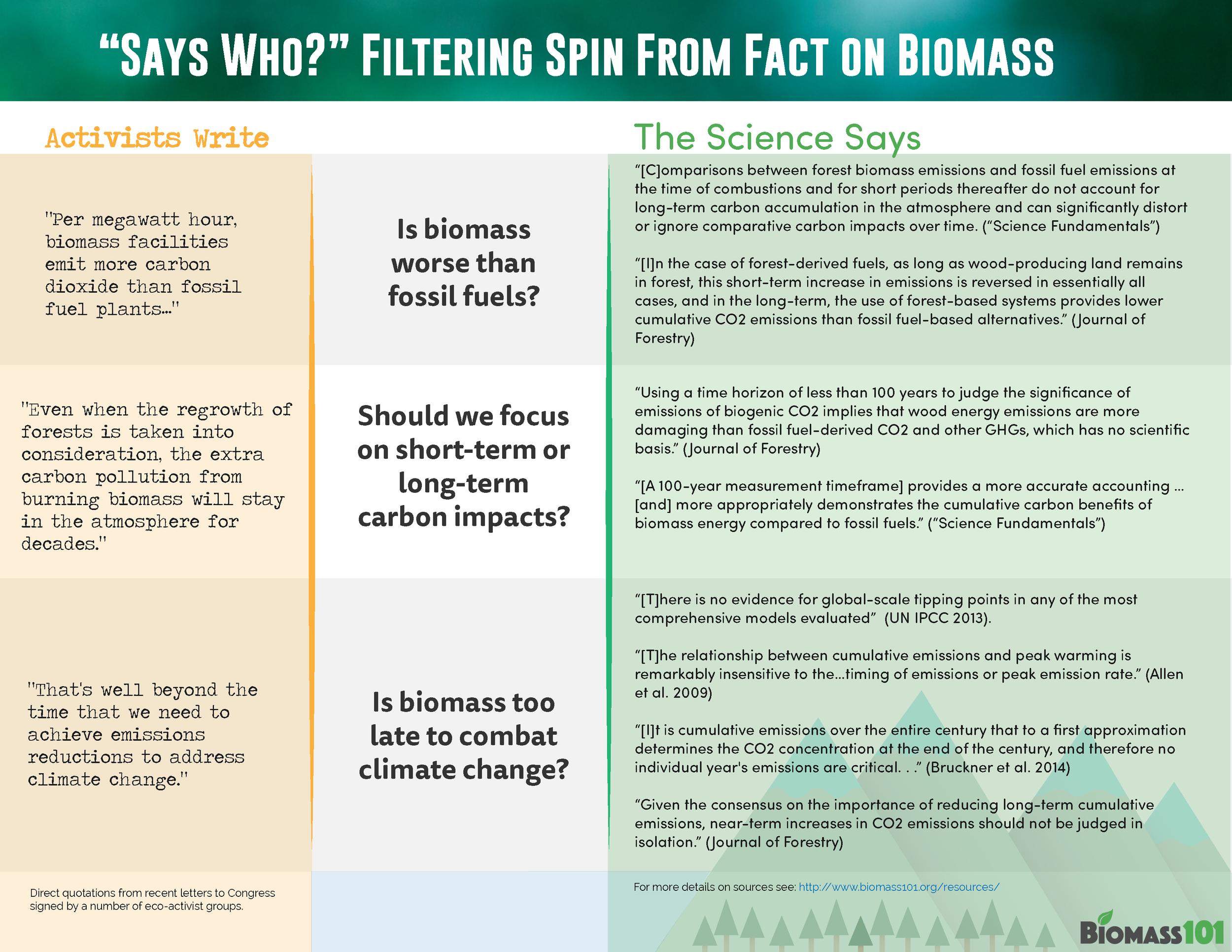 Media Accountability — Biomass101