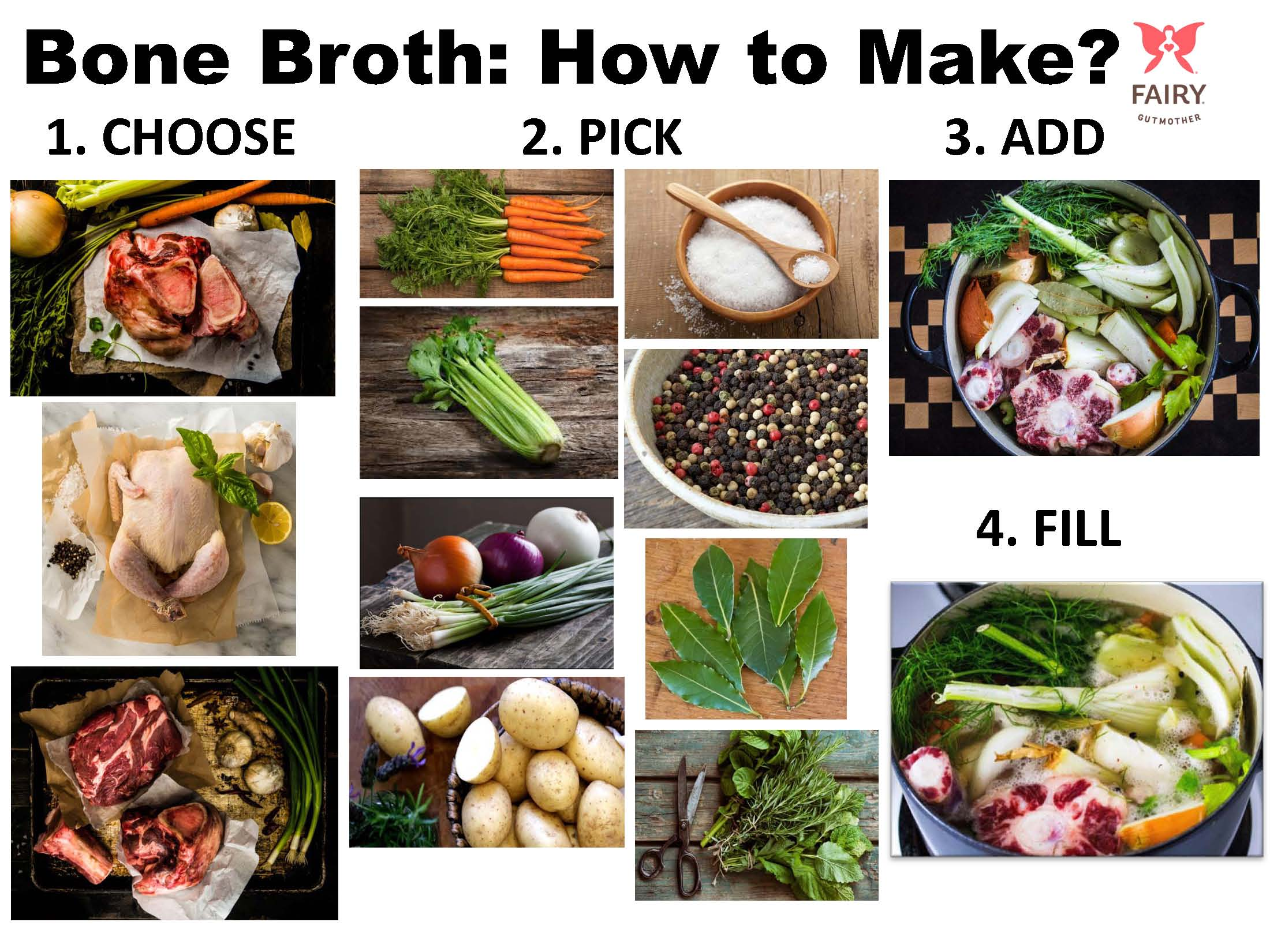 How to make bone broth in just 4 simple steps! 1. Pick your Bones 2. Choose your Fix-Ins 3. Add to pot 4. Fill with water and simmer