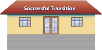 successful-transition-house.jpg