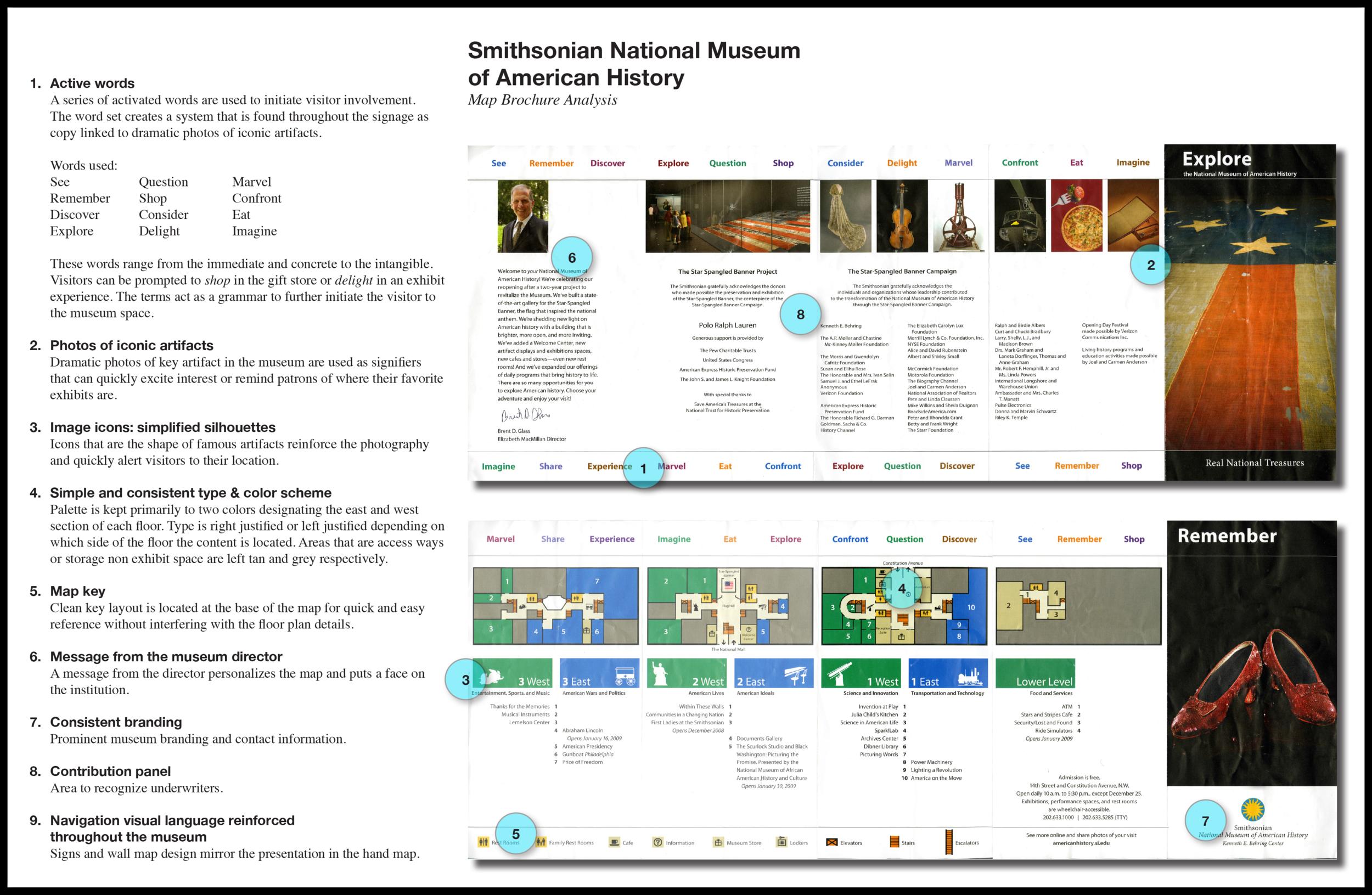 Smithsonian Wayfinding Audit
