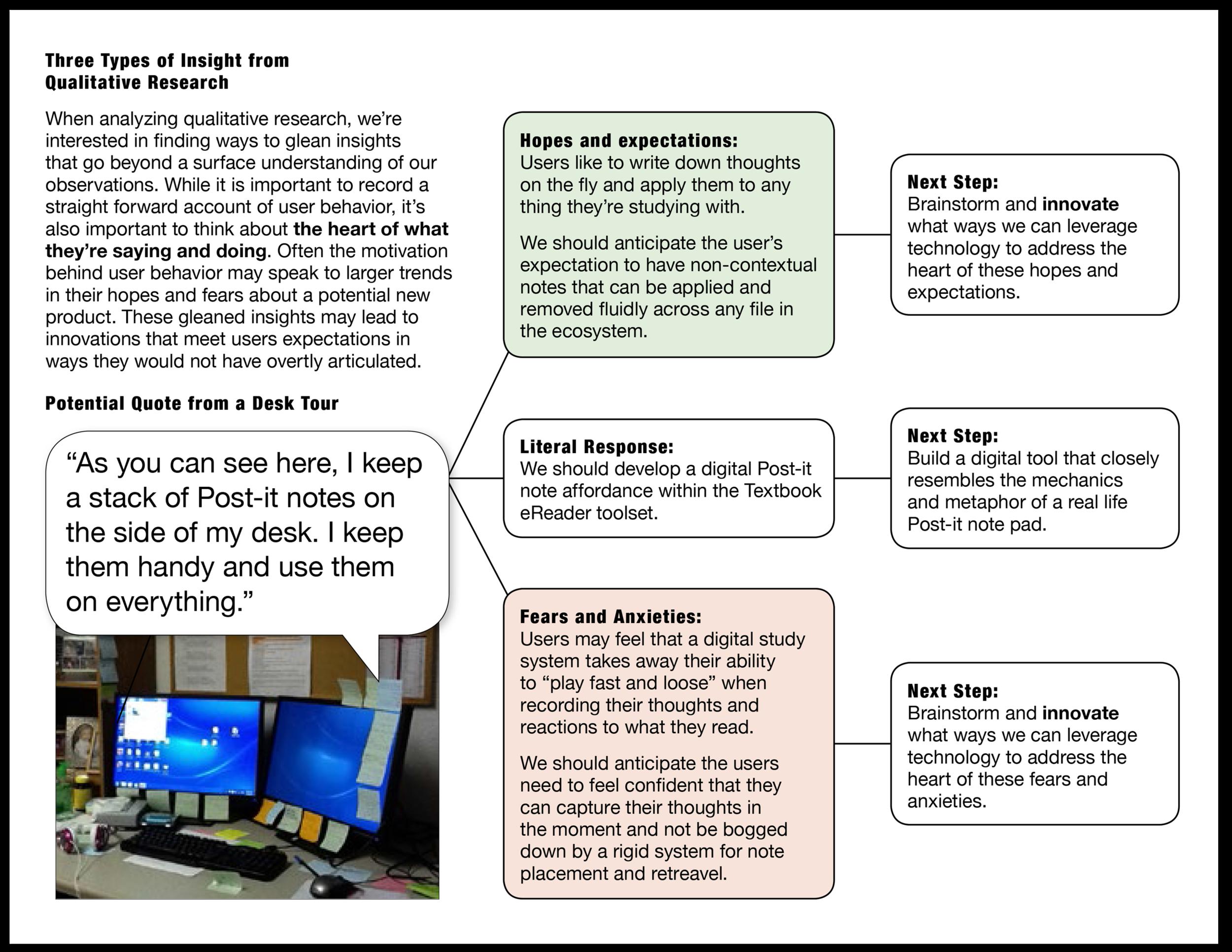 Qualitative Research One-sheet