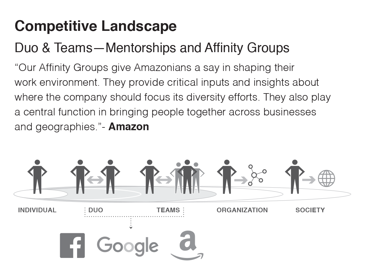 competitve_landscape_corporations-3.png