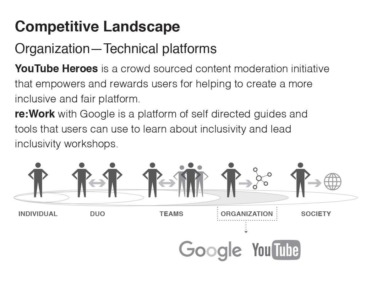 competitve_landscape_corporations-4.png