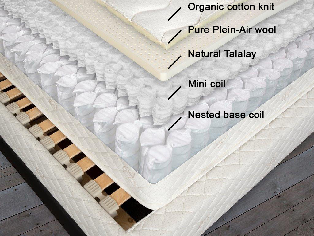 Double Coil Nested Mattress - Our Double Coil Nested model combines the supple firmness of German top coils with the elasticity and flexibility of nested base coils for customers who like a plush, luxurious feel but also want a more substantial, denser-feeling mattress.