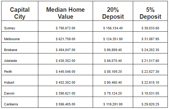 YMW-first-homebuyers.png