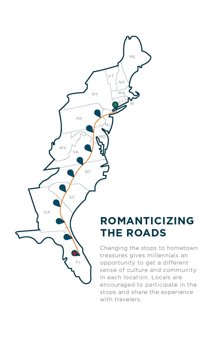Romanticize the roads_1.png