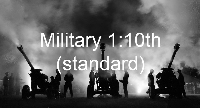 link home to military standard scale