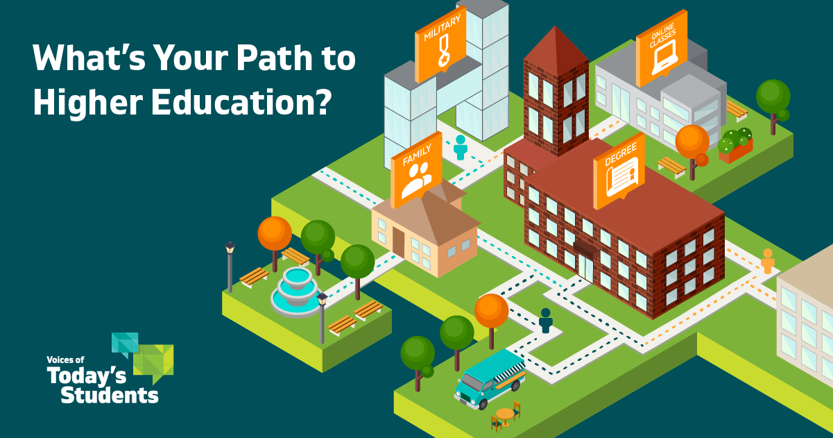 What's Your Path?:  Illustrated graphic inspired by a college campus map to explain that not everyone's path to a degree looks the same. There can be multiple stops along the way.  Illustration of map done by myself and teammates  Janene Dunbar  and  Manning Liu .