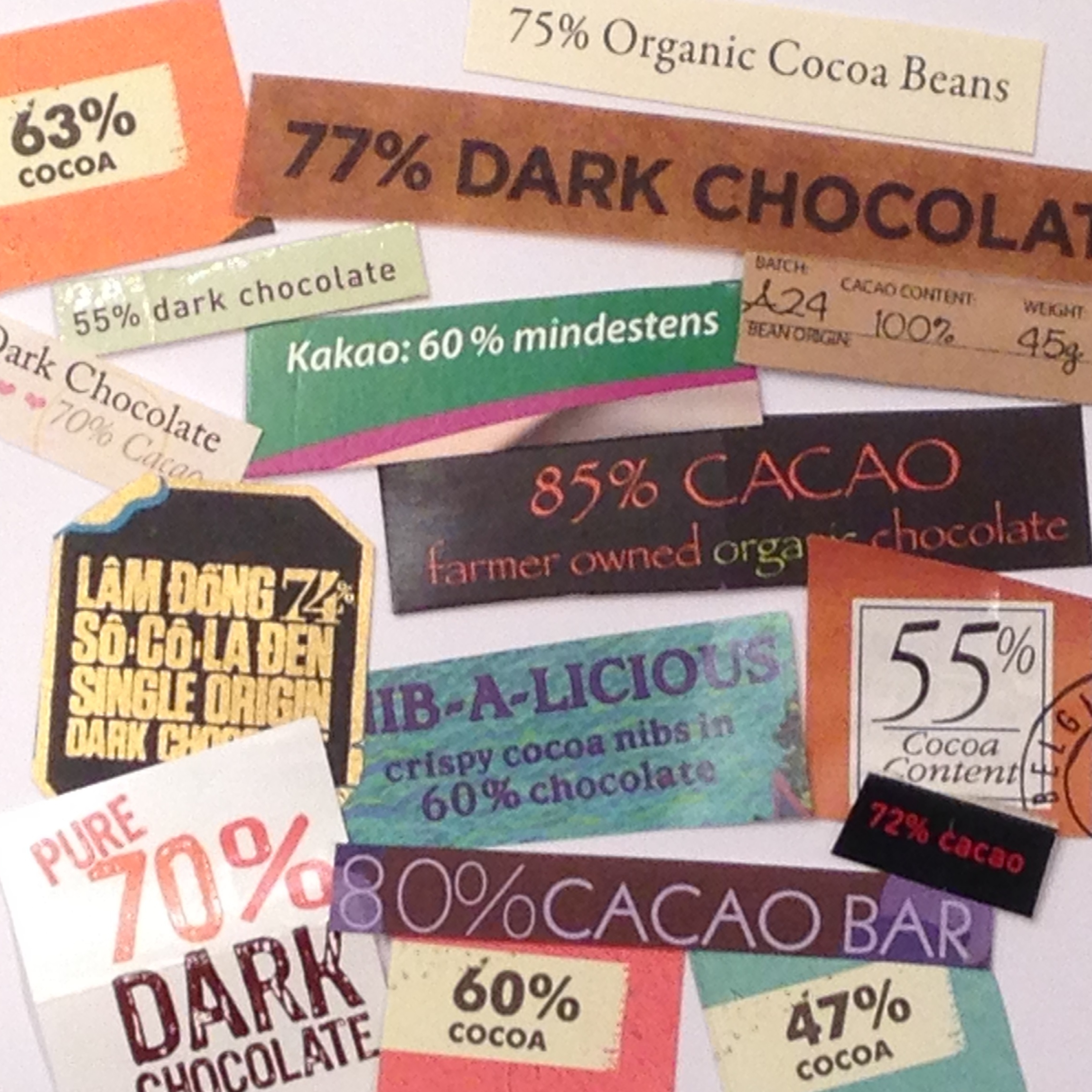 What does Cacao Content Mean?