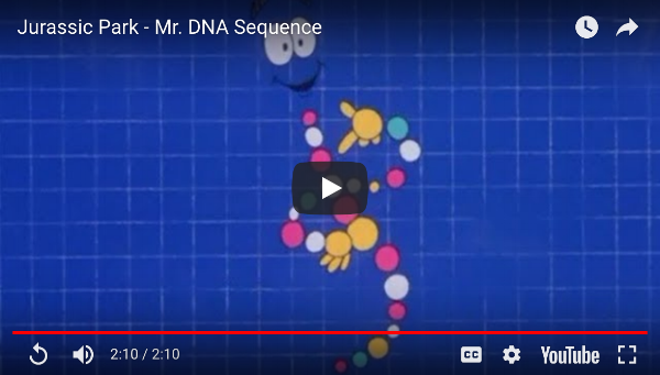 Give this 2-minute a watch to remember how DNA works and how Jurassic Park was created. It speaks to how DNA creates anything, including the culture of your church.