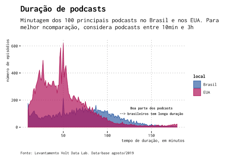 podcasts-duracao-ate3h.png