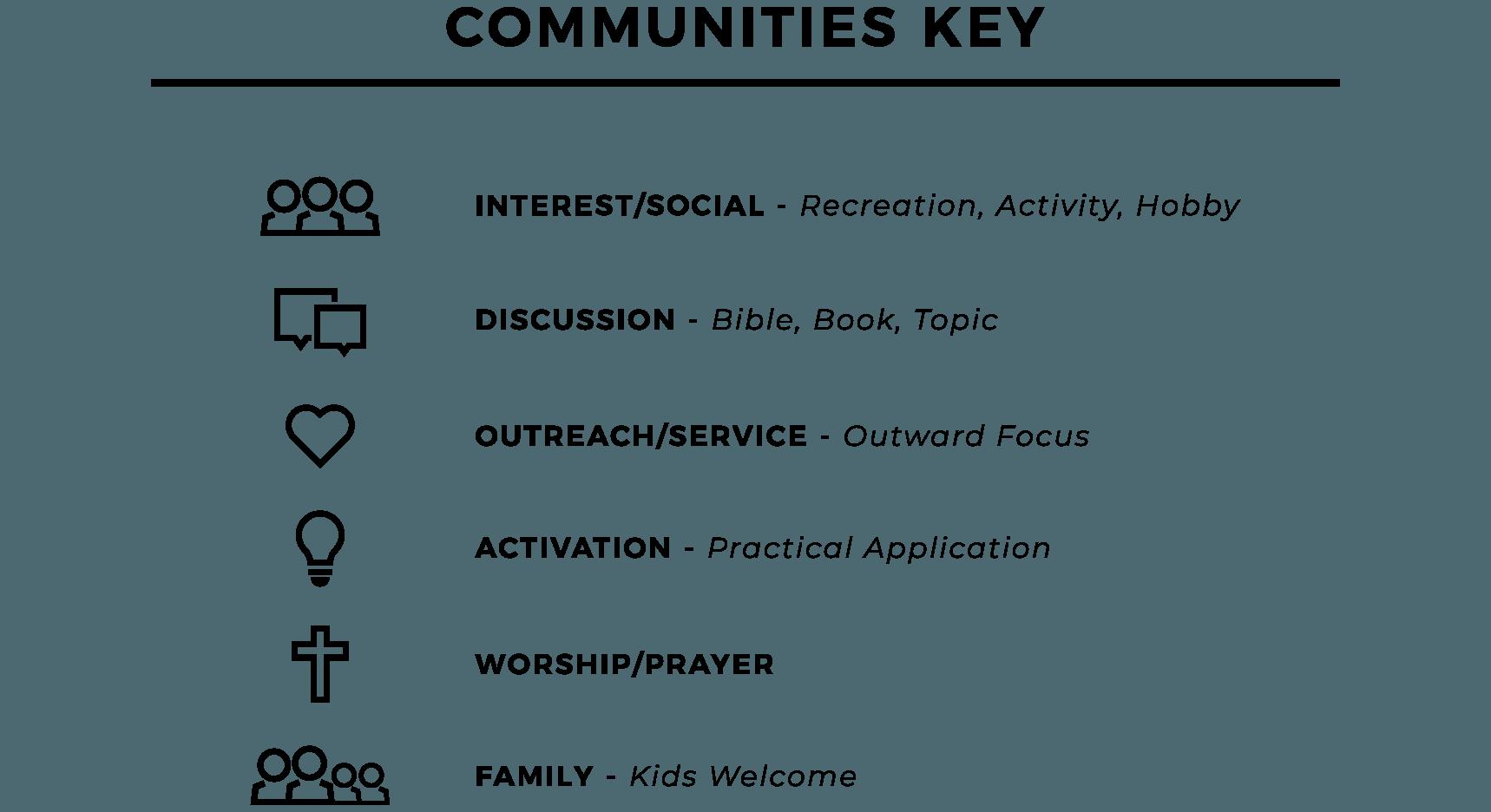 communities_key.png