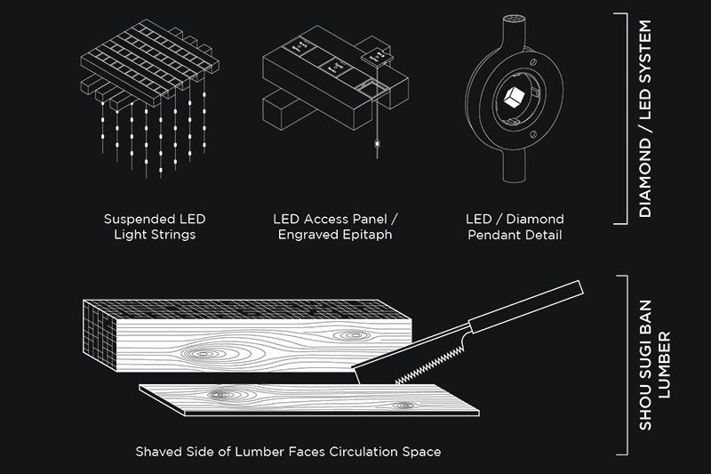 Hou de Sousa Light Forms diagram 2.jpg