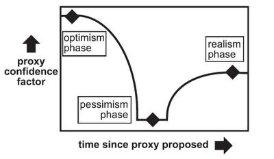 2ed09-proxy