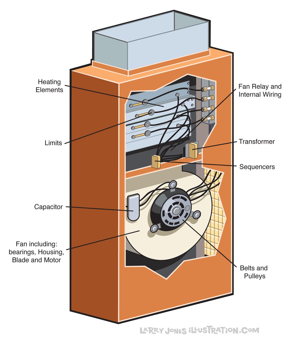 BGE-electric-heat-illustration.jpg