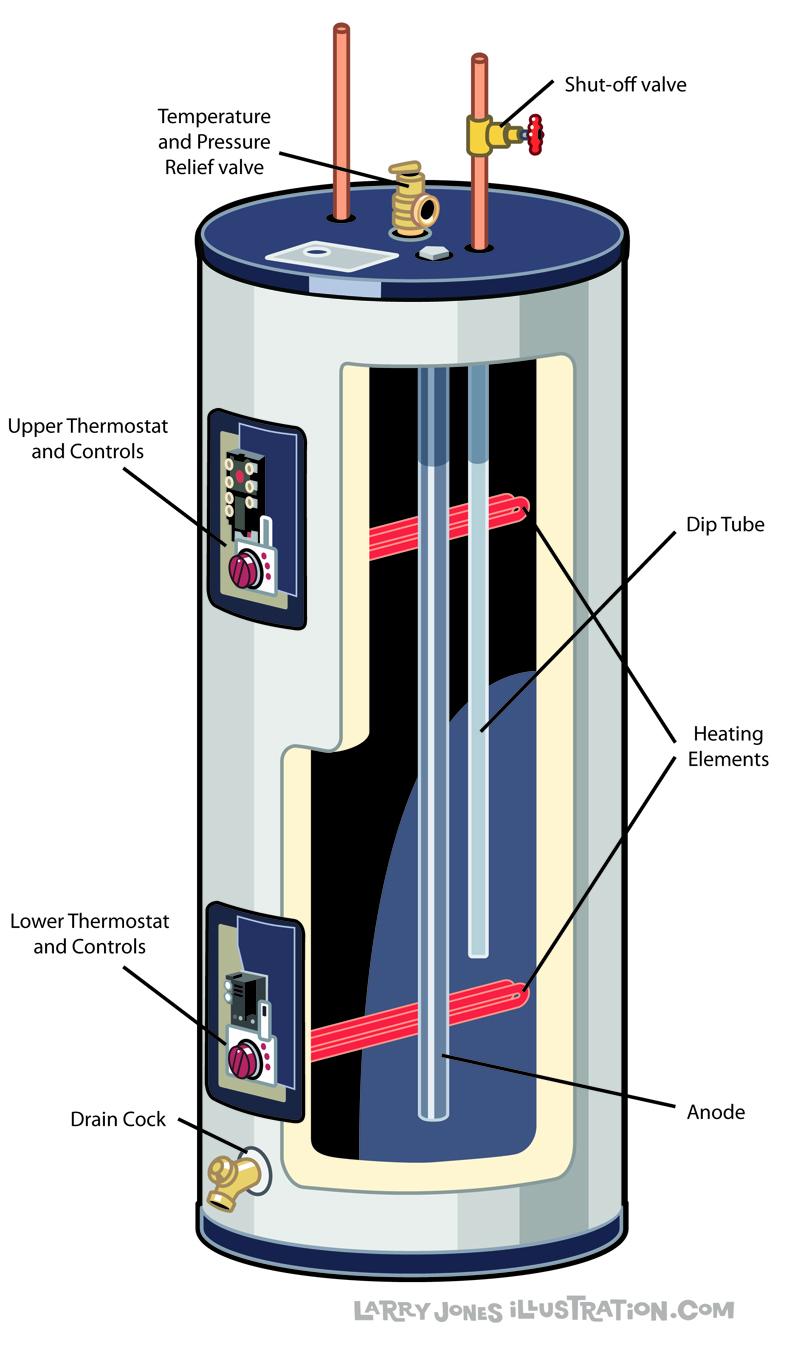 BGE-electric-water-illustration