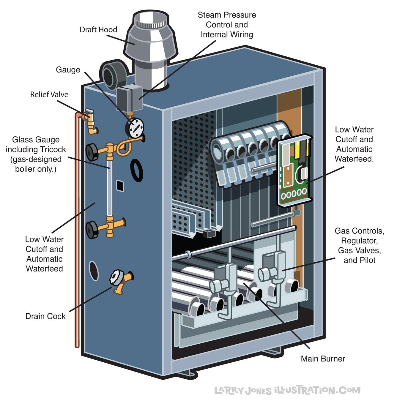 BGE-steam-gas-illustration.jpg