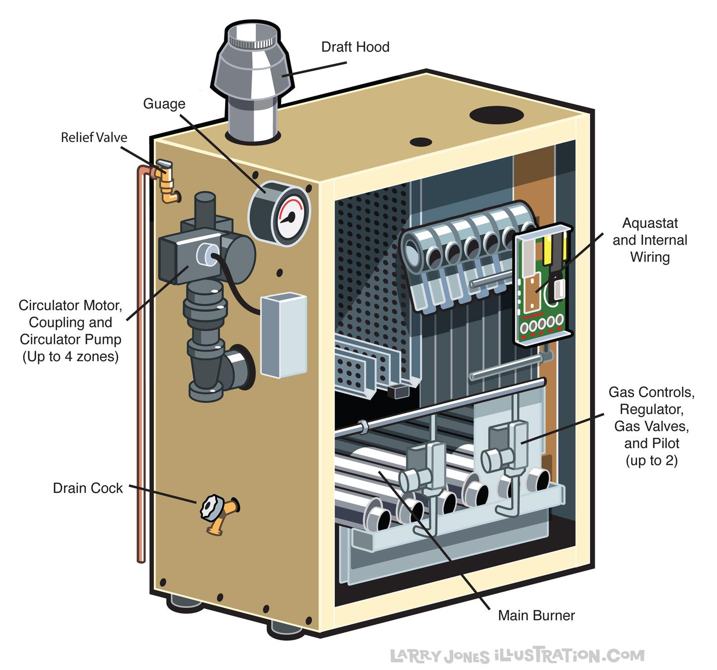 BGE-water-gas-illustration.jpg