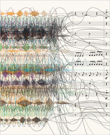 Seeking the synergies between sound design and musical composition.