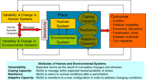 human_systems.png