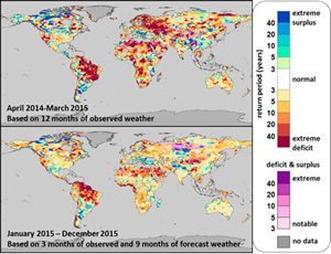 Water Security Indicator Model (WSIM)