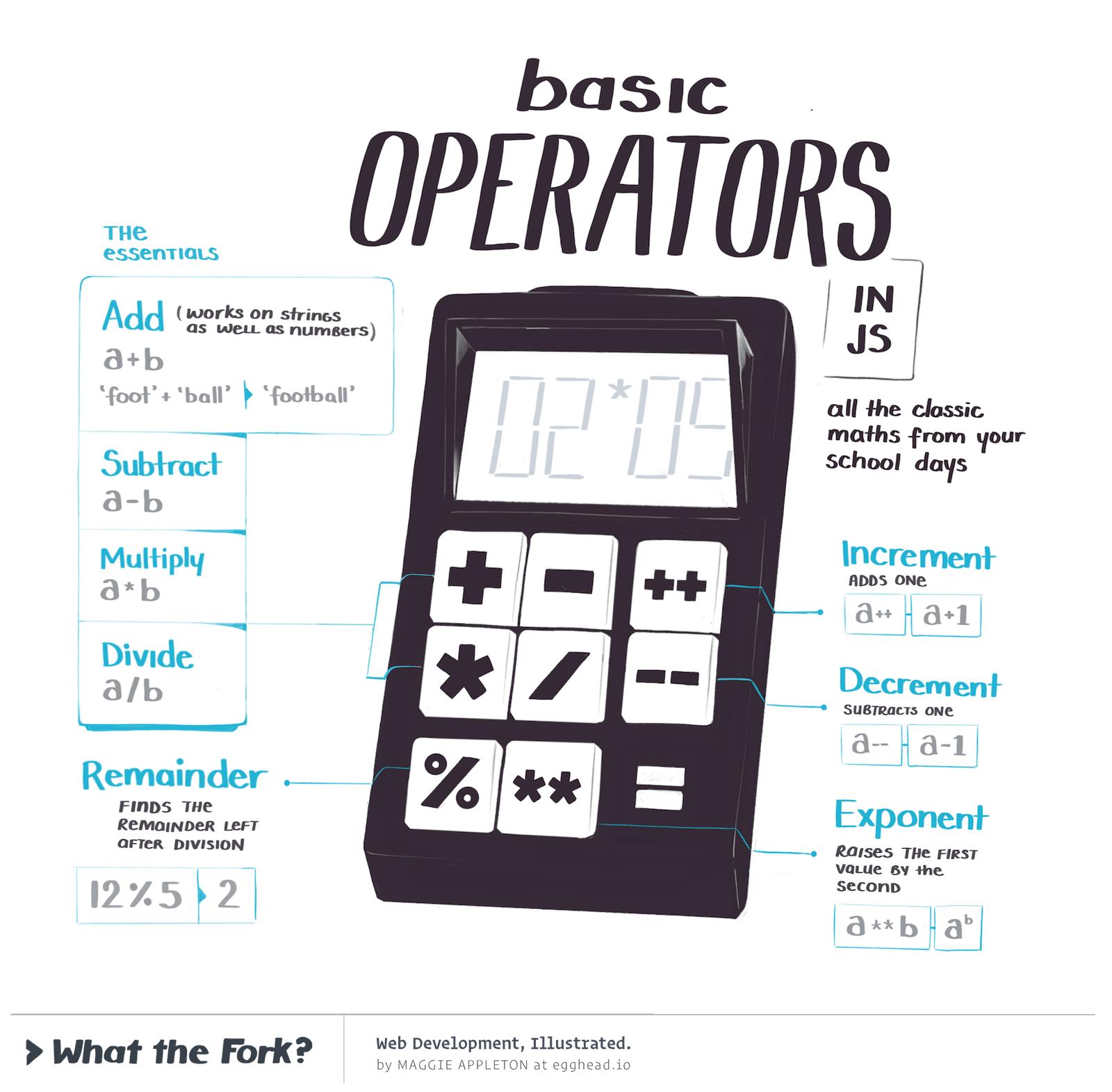 Operators_1.png