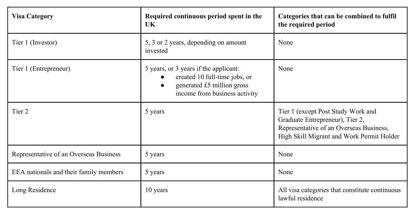 Table - ILR (2)-1.jpg