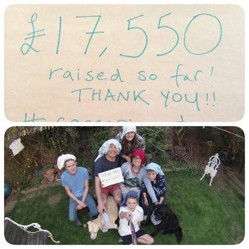 April 19th, 2015. We HAVE NOWraised over £17,000! You are all truly amazing and we have hope.....