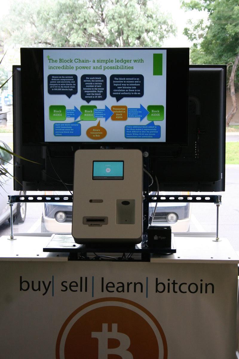 bitcoin ondulazione capitalizzazione di mercato