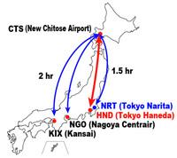 Japan's main airports