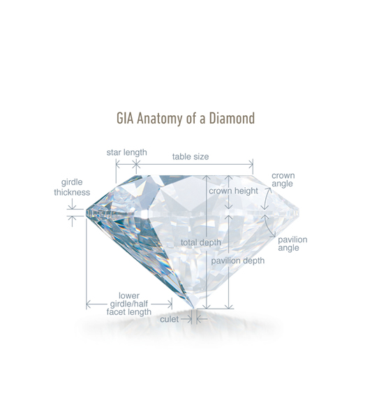 A diamond's value is based on how it scores in each of the 4 C's. Color, Clarity, Cut and Carat Weight. These ratings will collectively tell us how rare the diamond is and therefore how valuable it is. Read on for an explanation of each of the 4 C's!