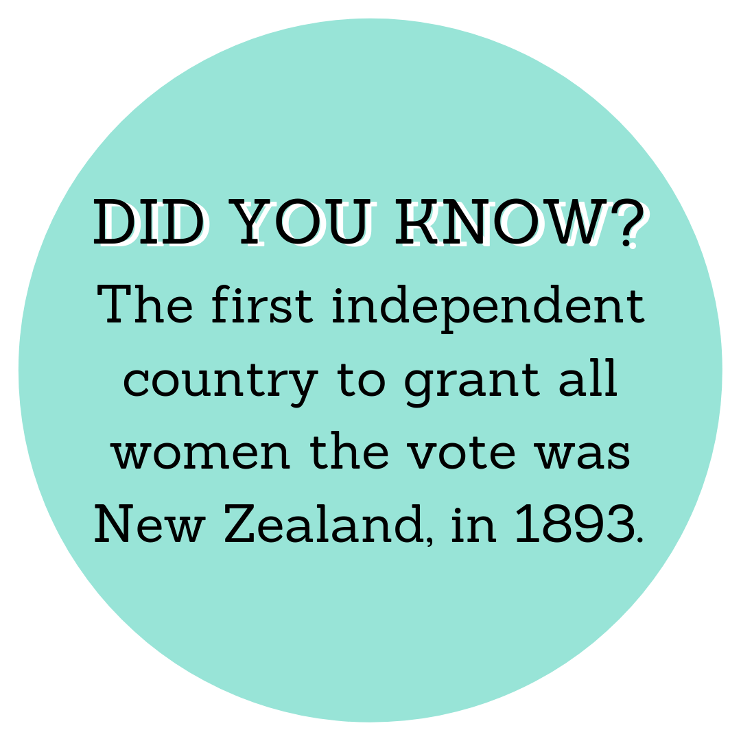 """DID YOU KNOW? The first independent country to grant all women the vote was New Zealand, in 1893."""