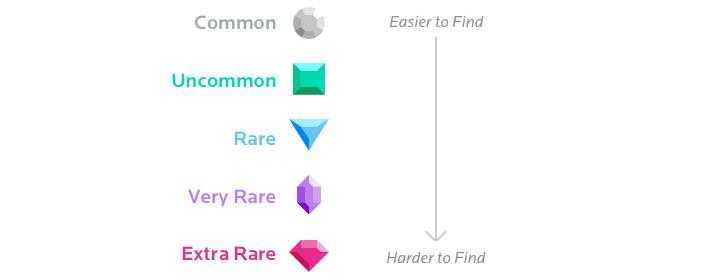 rarities-core.jpg
